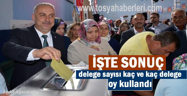 AK Parti Tosya İlçe Kongre sonucu ve Yönetim Listesi