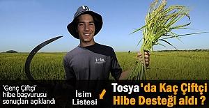 Tosya'da 17 Genç Çiftçi Hibe Alacak