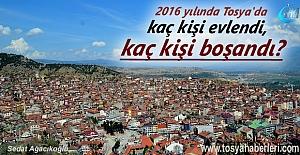 2016 Yılında Tosya#039;da Kaç Kişi...