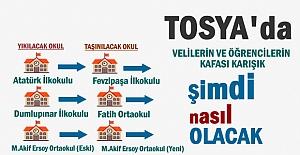 Tosya'da 2017-2018i Eğitim Öğretim Öncesi Velilerin Kafası Karışık