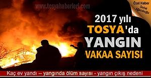 2017 YILINDA TOSYA'DA YANGIN VAKAA SAYISINDA İLGİNÇ DETAYLAR