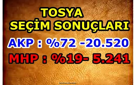 TOSYA SONUÇLARI