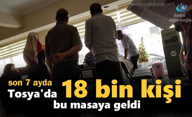Tosya'da 18 bin kişi Değiştirmek için Müracaatta Bulundu
