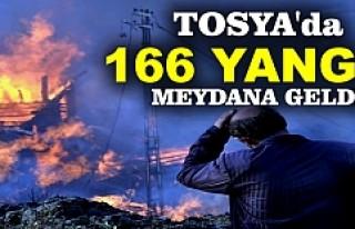 TOSYA İTFAİYESİ 2015 YANGIN RAPORUNU AÇIKLADI...