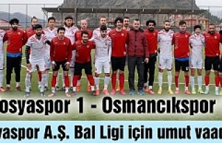 Tosyaspor 1 - Osmancıkspor 1