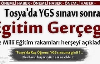 YGS SINAV SONUÇLARINA GÖRE TOSYA'DA MİLLİ...