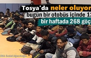Tosya'da bir Otobüsün içinde 121 göçmen...