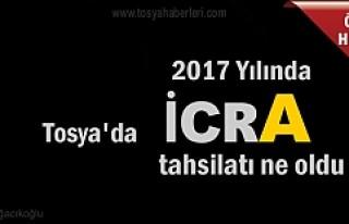 2017 yılında Tosya'da Ne Kadar İcra Tahsilatı...