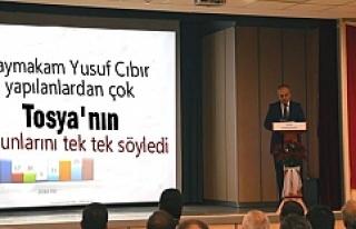 Kaymakam Cıbır Tosya'nın sorunalarını Tek...