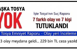 2016 yılı Tosya Asayiş Raporu