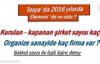 Tosya 2016 yılında Kapanan ve Açılan şirket sayısı...