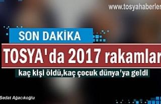 2017 YILI TOSYA DOĞUM VE ÖLÜM RAKAMLARI