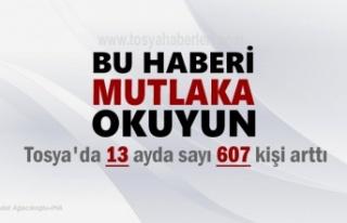 Tosya'da sayı 24 Haziran Öncesi 607 kişi arttı