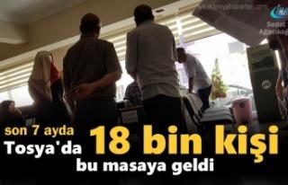 Tosya'da 18 bin kişi Değiştirmek için Müracaatta...