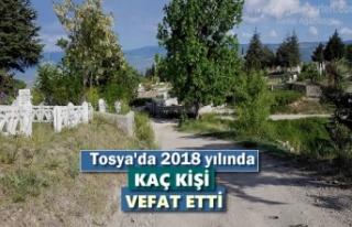 2018 Yılında Tosya'da Kaç Kişi Vefat Etti