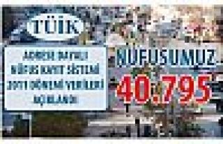 """""""NÜFUSUMUZ 40.795"""" KASTAMONUNUN EN BÜYÜK İLÇESİ..."""