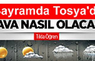 TOSYA'DA BAYRAMDA HAVA NASIL OLACAK