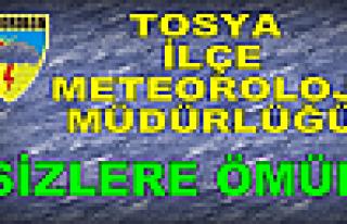 Tosya Meteoroloji Müdürlüğü Kapandı