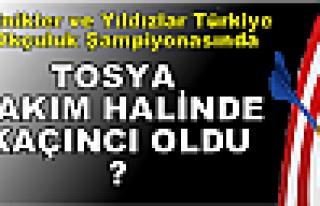 Tosyalı Minikler ve Yıldızlar Türkiye Okçuluk...