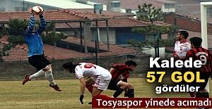 TOSYASPOR ŞAMPİYONLUĞA GİDİYOR