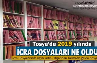 2019 YILI İCRA DOSYA SAYISINDA ÖNEMLİ ARTIŞ