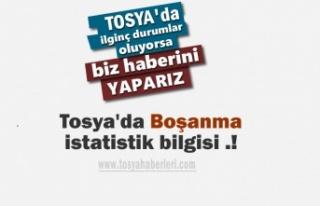Tosya'da Son 9 Ayda Boşanan Çift Sayısında...