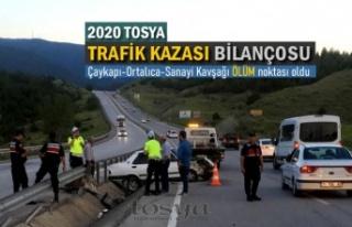 2020 YILI TOSYA TRAFİK KAZALARI BİLANÇOSU