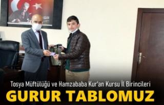 KASTAMONU İLİ GENELİNDE KUR'AN KURSLARI ARASINDA...