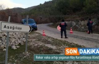 14 Pozitif Vaka Çıkan Köy Karantinaya Alındı...
