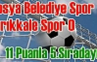 TosyaBelediye Spor MKE Kırıkkalespor ile Berabere...